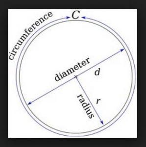 circumference, diameter, radius